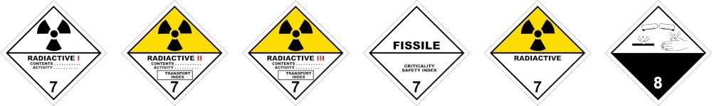 Señales ADR radioactividad